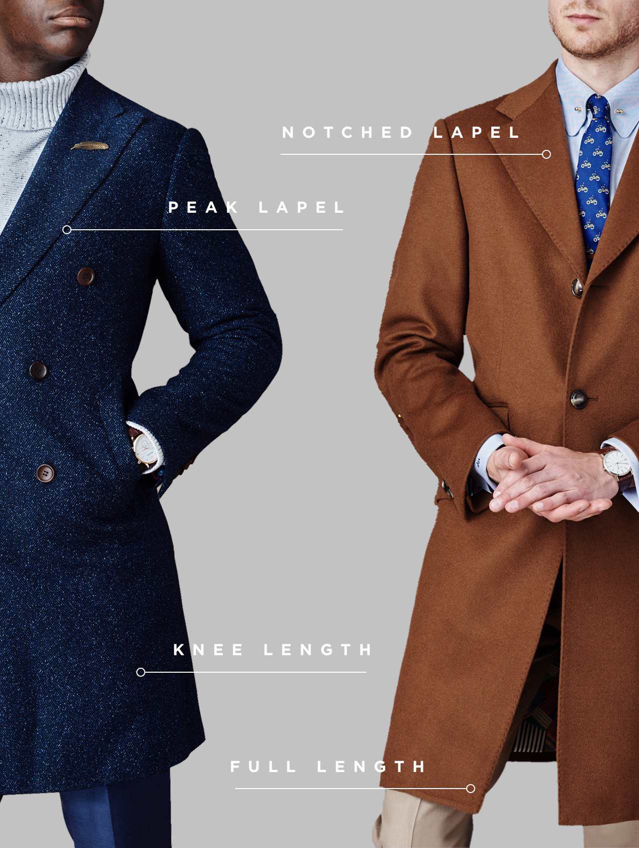 SOON - VERY SOON You'll need a great overcoat. Here's what to consider to create your next favorite garment.